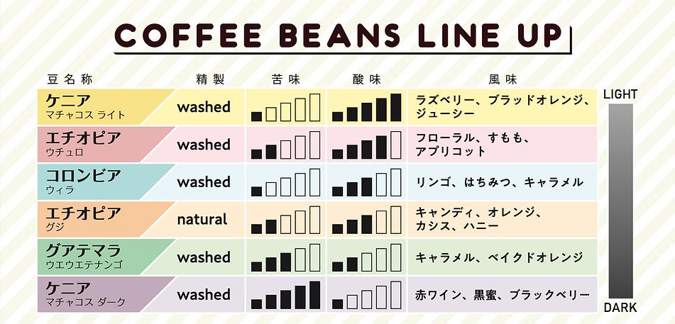 beans info 2021 jan.png