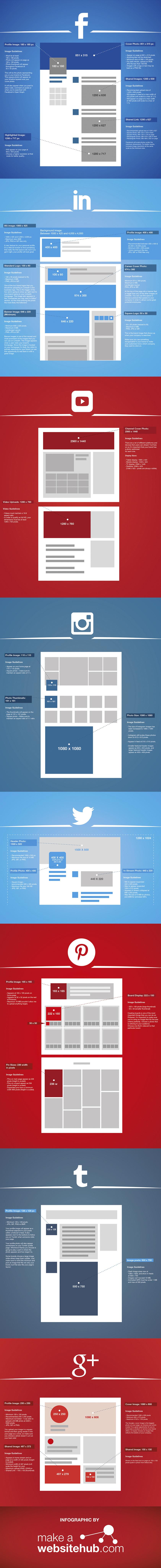 Dimensions des images des différents réseaux sociaux 2016