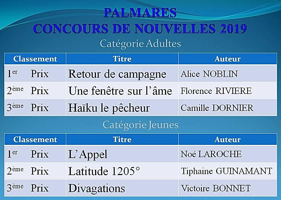 2020 06 11 PALMARES Bleu .jpg