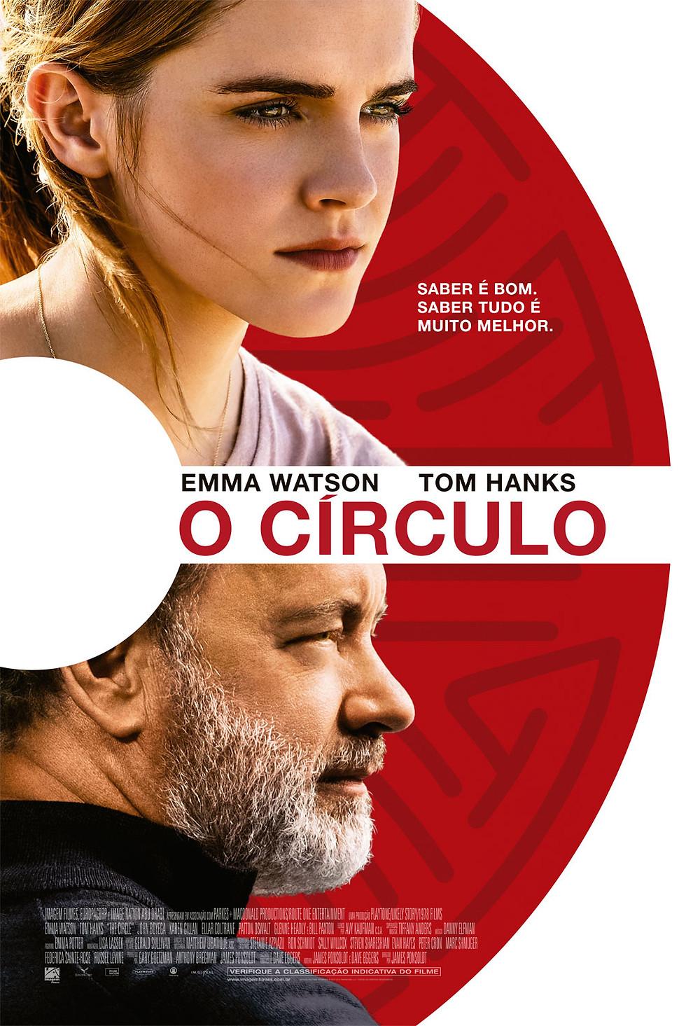 O Círculo (The Circle: 2017)