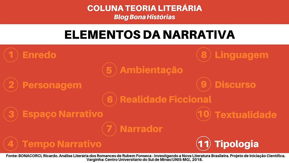 Teoria Literária: Elementos da Narrativa - Tipologia