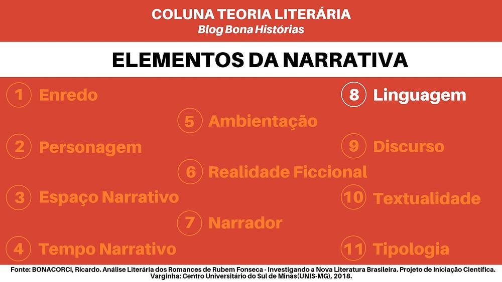 Teoria Literária: Elementos da Narrativa - Linguagem