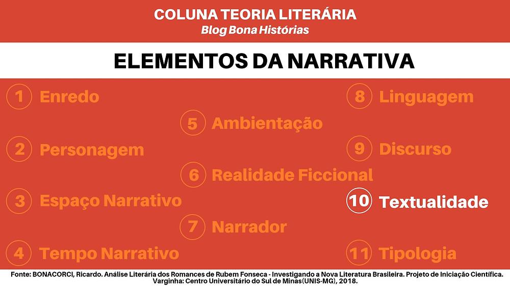 Teoria Literária: Elementos da Narrativa - Textualidade