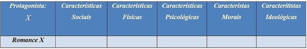Variação da Análise Horizontal do MAER