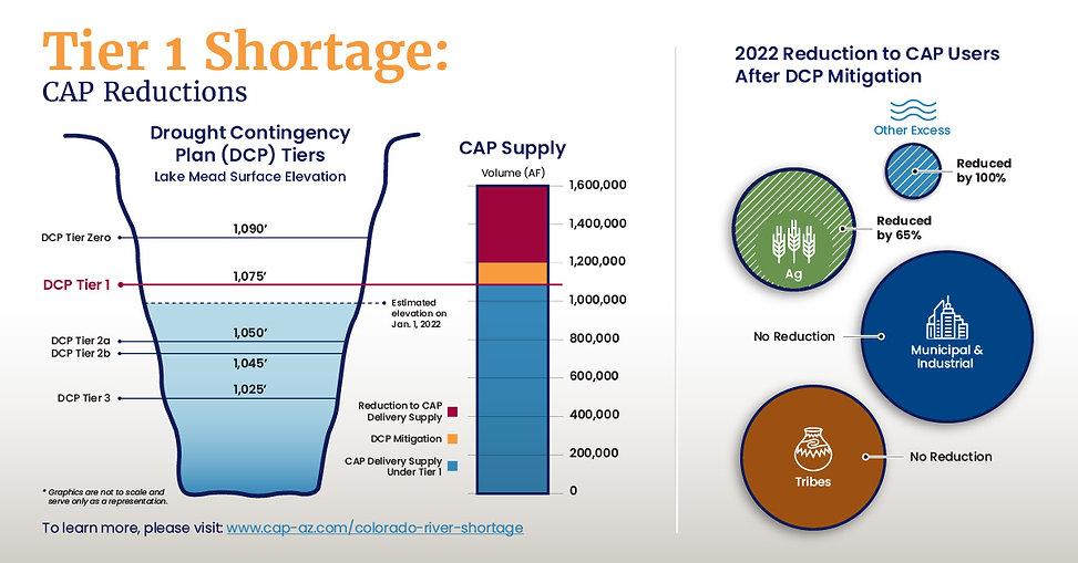 2021-04-Tier-1-Shortage-Infographic.jpg