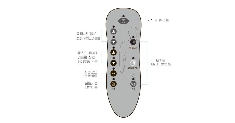 WGT-9119