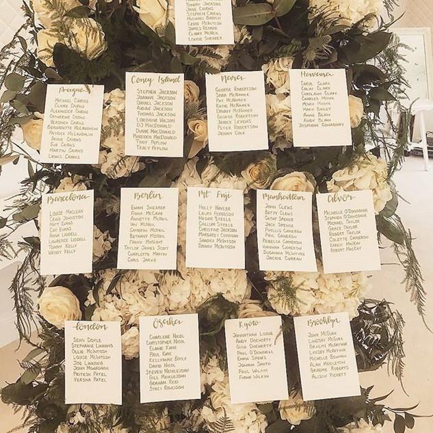 Handlettered table plan