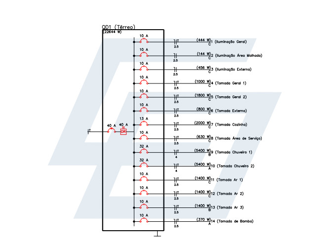 Elétrico 3