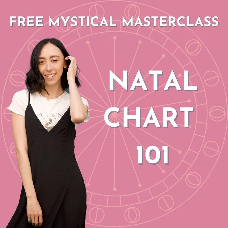 NATAL CHART 101 POST (1).jpg