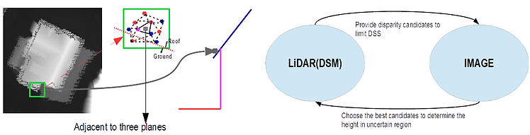 lidar_guided.png