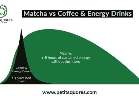 Matcha vs Coffee (Bonus: vs Energy Drinks)