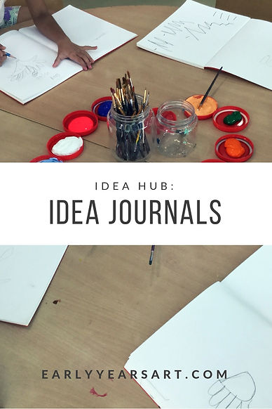 idea journals copy.jpg