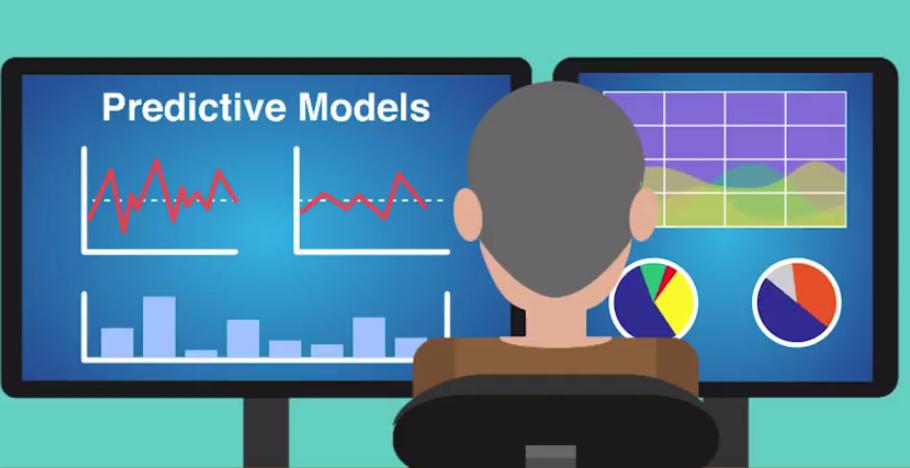 Modeling screen capture
