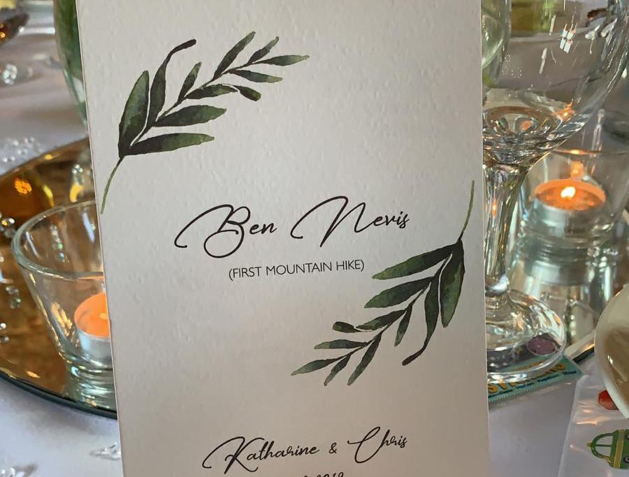 Botanical Table Name