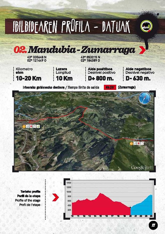 Recorrido Ehunmilak Mandubia Zumarraga