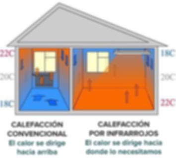 Calefaccion-para-exterior-por-infrarrojos