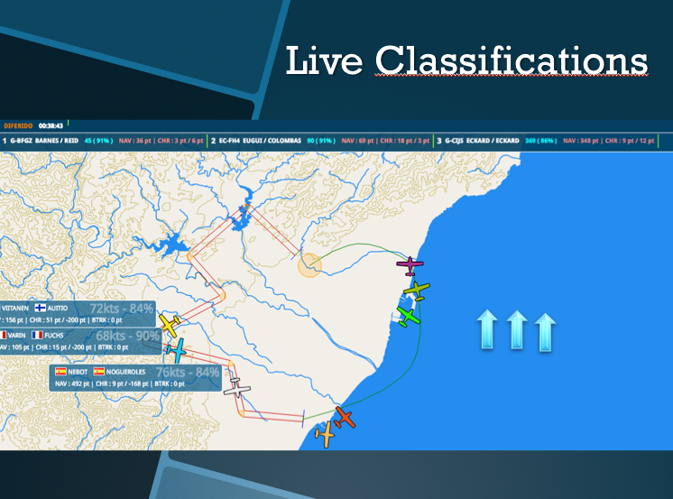 LIVE CLASIFICATIONS