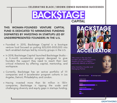 Celebrating Black-Owned Business Successes: Backstage Capital