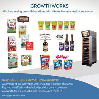 GrowthWorks' Market Successes