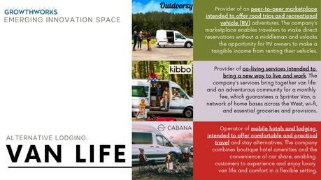 Alternative Lodging: Van Life