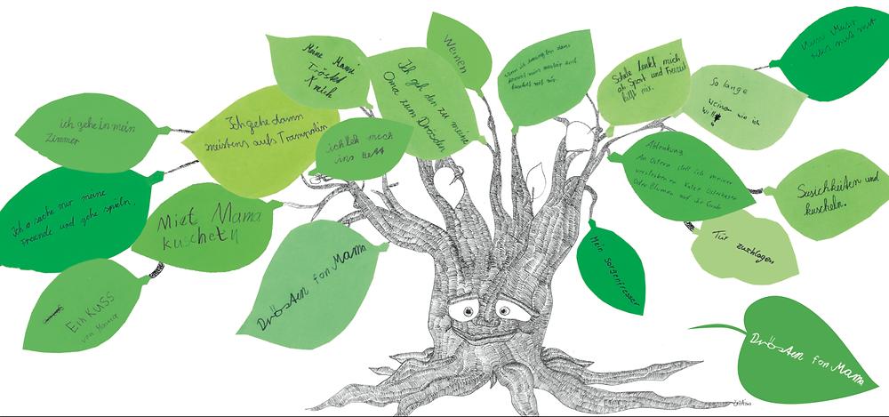 Was tun, wenn ich traurig bin? Der Trostbaum verrät's.