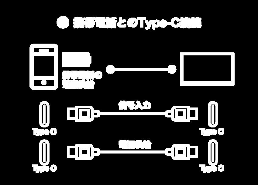 사용가이드_03_JP.png