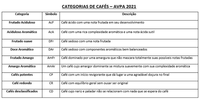 Categorie cafe en Pt.png