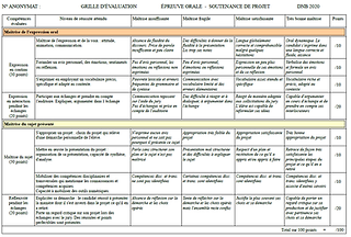 Grille_évaluation.png