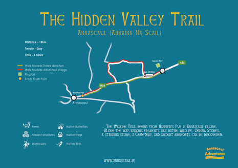 The Hidden Valley Trail - Community Signage