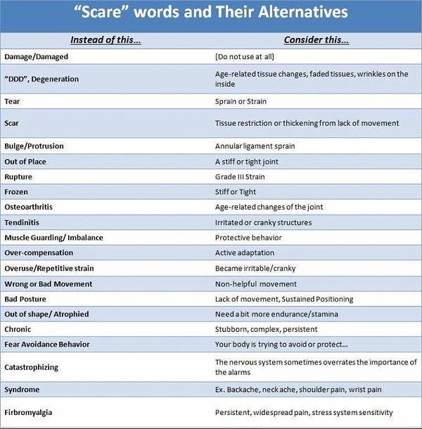 scarewords.JPG
