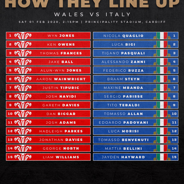 ITV Six Nations Line Ups.jpg