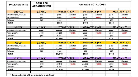 Pay Rate Card Rev1 - With Delivery Fee.jpg