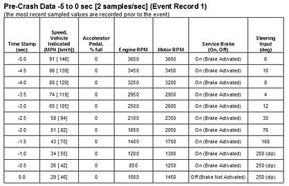 EDR Report Sample 2.png