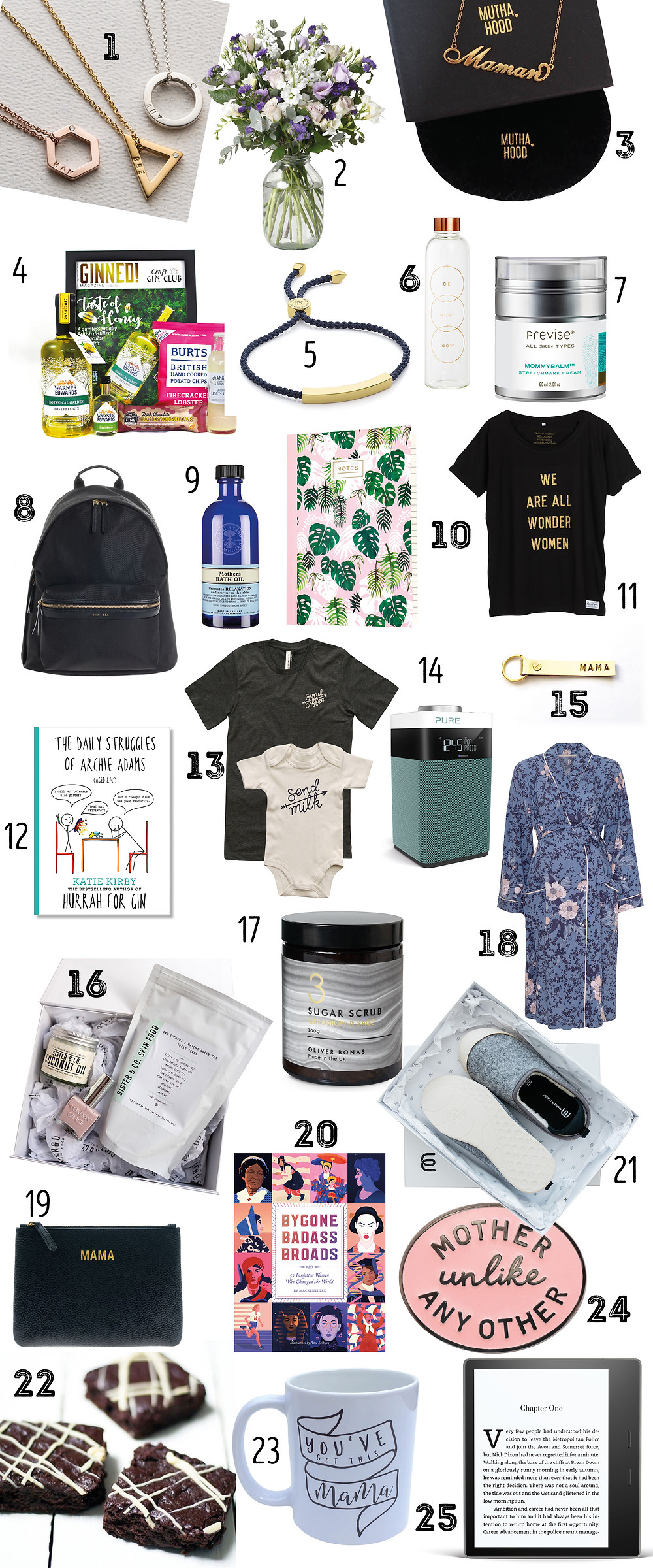 The Mama Edit Mothers Day Gift Guide