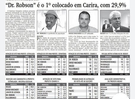 """Pesquisa Dataplan: Dr. Robson"""" é o 1° colocado em Carira, com 29,9%."""