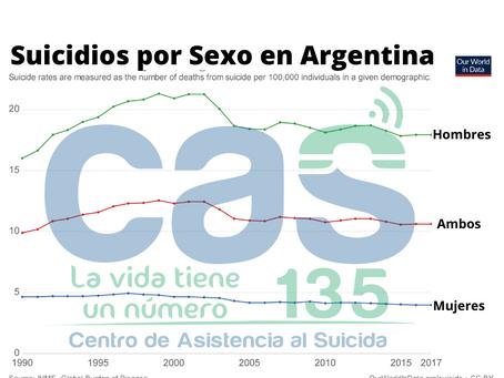 El suicidio y las representaciones sociales del hombre y la mujer