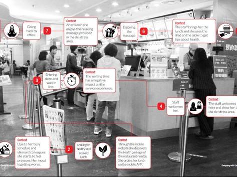 שלוש מחשבות על מסע לקוח, למה הוא חשוב ואיך הופכים אותו לכלי שימושי עבור הארגון