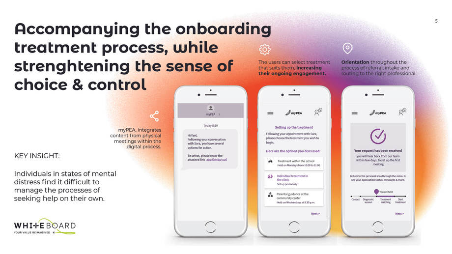 mypea-app-whiteboard-5jpg