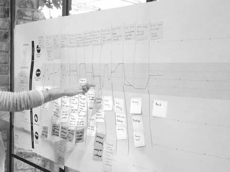 3 Thoughts about the customer's journey, why it is important and how to turn it to a powerful tool