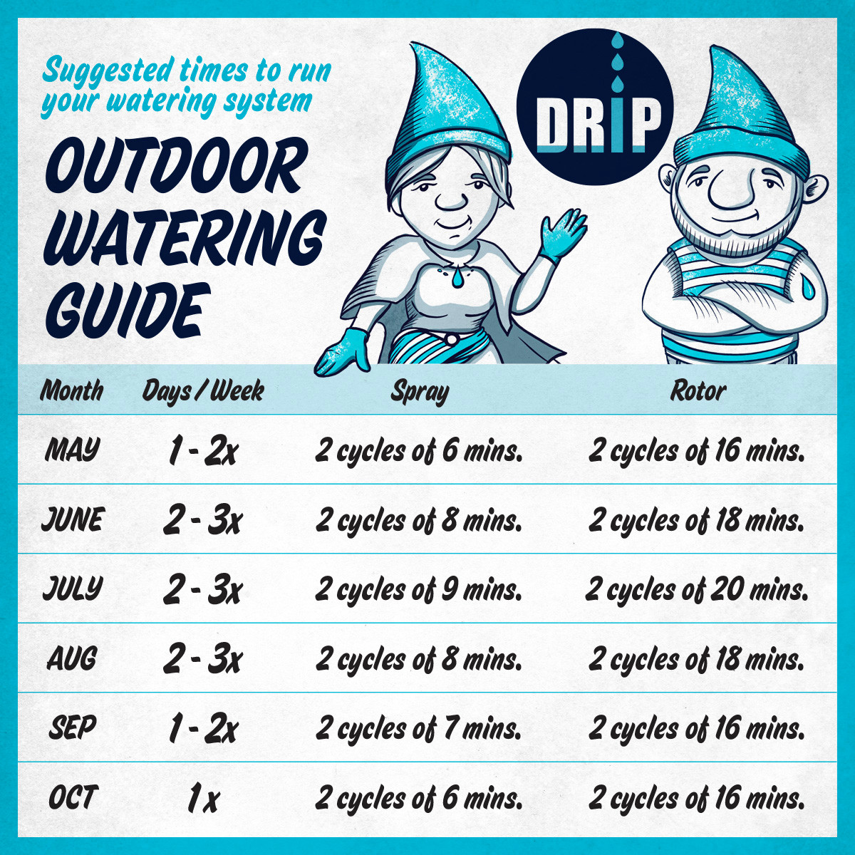 DRIP-2020-Watering Schedule.jpg