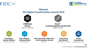 MYDATA SSM Bagged IDC Information Visionary Award