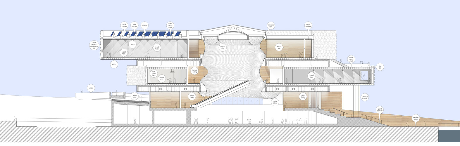 Guggenheim Rendered Section.jpg