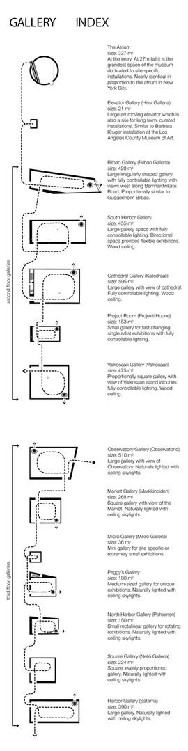 Guggenheim Gallery Index Final.jpg