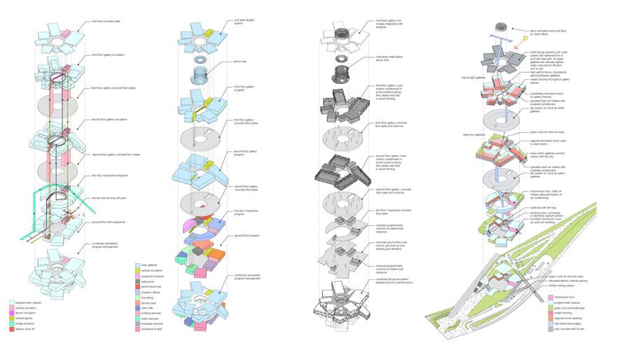 Guggenheim Axonometrics Final.jpg