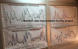 Data_Paper_charts