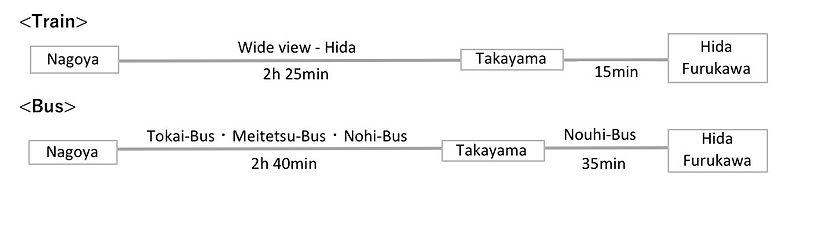 nagoya-furukawa.jpg
