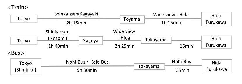 tokyo-furukawa.jpg