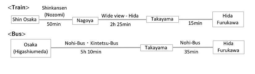 osaka-furukawa.jpg