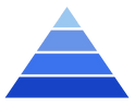Ultimate 401K Triangle 88.png
