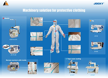 Solution for protective clothing.jpg